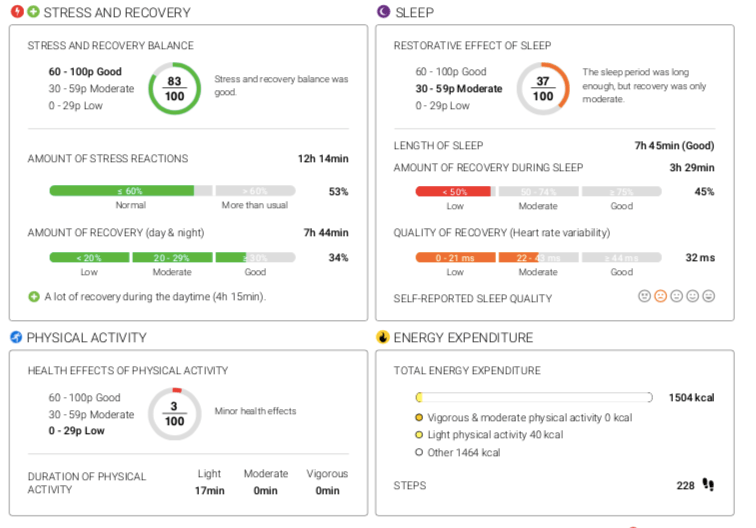 firstbeat-lifestyle-assessment-report2